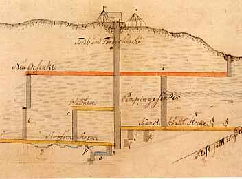 Seigerriss des Feldschacht 1803